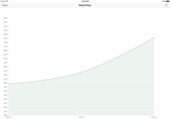 HIT Log Pro iPad Screenshot 1