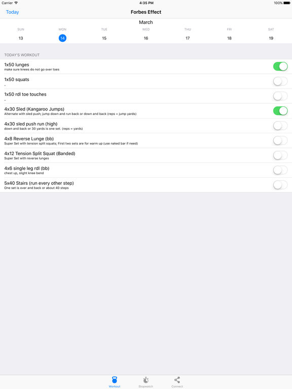 Forbes Effect-ipad-0
