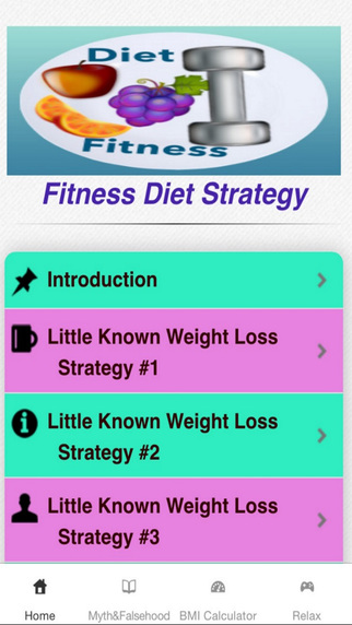 Fitness Diet Strategy