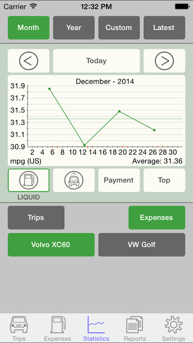 Drivers Log iPhone Screenshot 3
