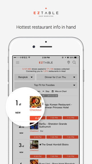 EZTABLE - 24hr Restaurant Reservation + Special De