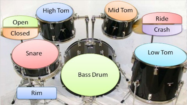 Epic Drum Kit - Best Virtual Drum Pad Kit with Real Metronome for iPhone iPad Screenshots