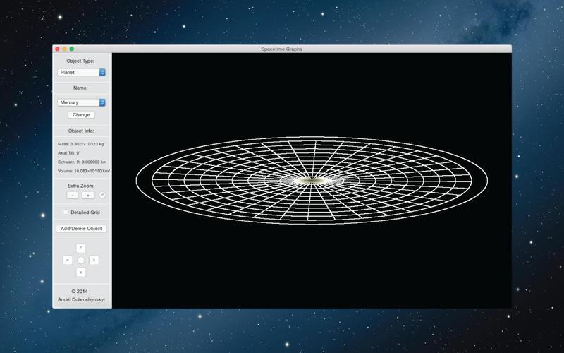 Spacetime Graphs Screenshot - 3