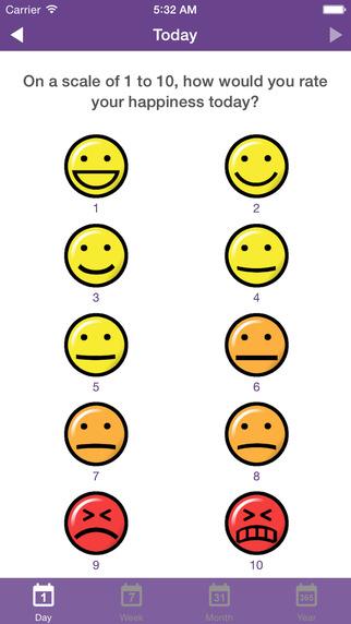 Happiness Mood Meter Lite