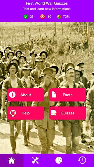 First World War Quizzes