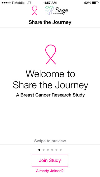 Breast Cancer: Share the Journey study