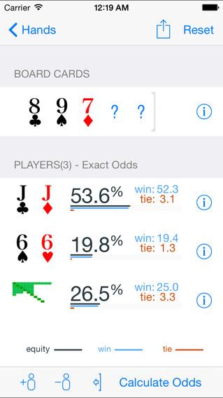 Poker Odds Pro