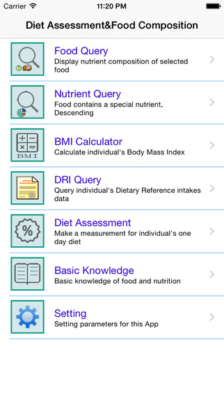 Diet Assessment and Food Composition