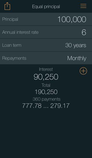Interest 4 Loan Calculator