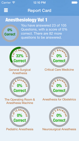 Anesthesia: PhysicianBoardReview Q A