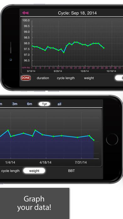 iPeriod Ultimate (Period / Menstrual Calendar) iPhone Screenshot 3