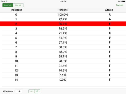 Grade Aid iPad Screenshot 2