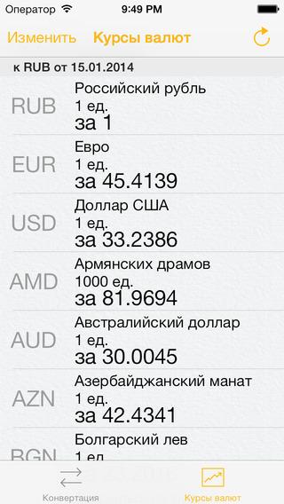курс цб валют: