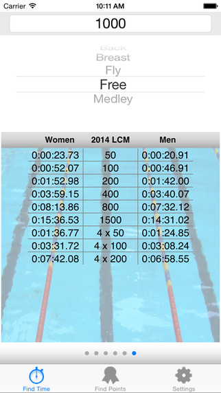 Swim Calc