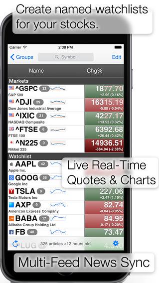 StockSpy - Stock Market Investor News Charts