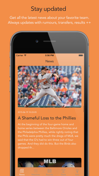 Go Baltimore Baseball — News rumors games results stats