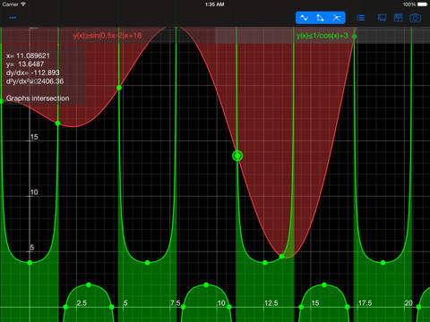 Good Grapher - scientific graphing calculator screenshot