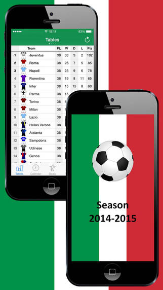 Italian Football Serie A - with Video of Reviews and Video of Goals. Season 2014-2015