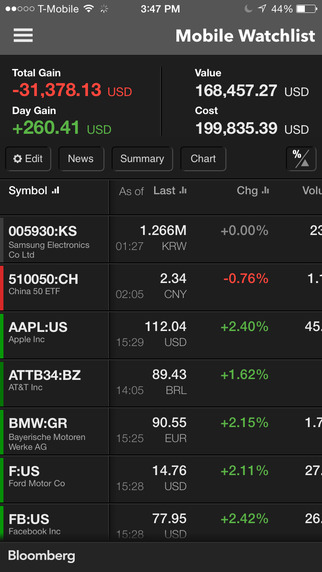 how to add stocks to bloomberg app