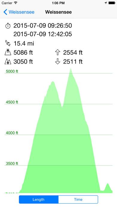 myTracks - The GPS-Logger iPhone Screenshot 4
