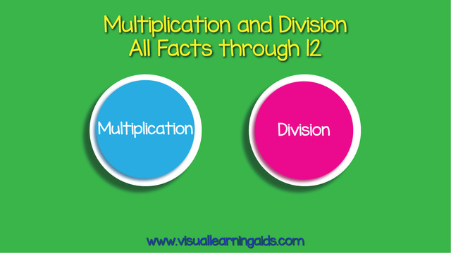 Multiplication Division Flash Cards