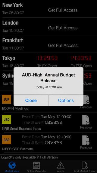 Forex Time Keeper Event Notifier