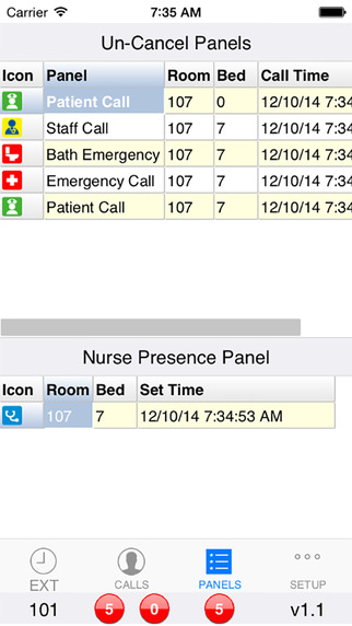 Nurse Call Monitor