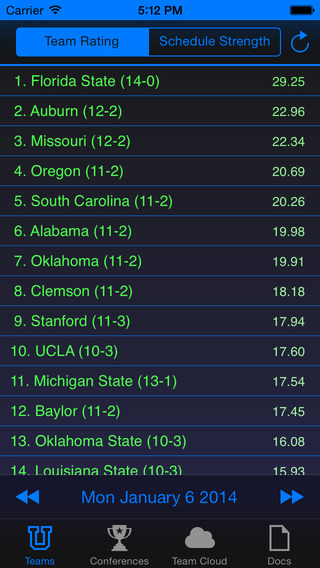 OSCAR College Football Rankings