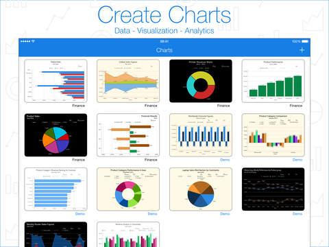 Charts - Data Visualization and Business Analytics