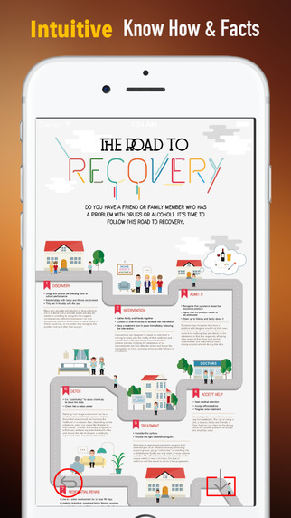 Drug Addiction Treatment Handbook Solutions Guide and Video