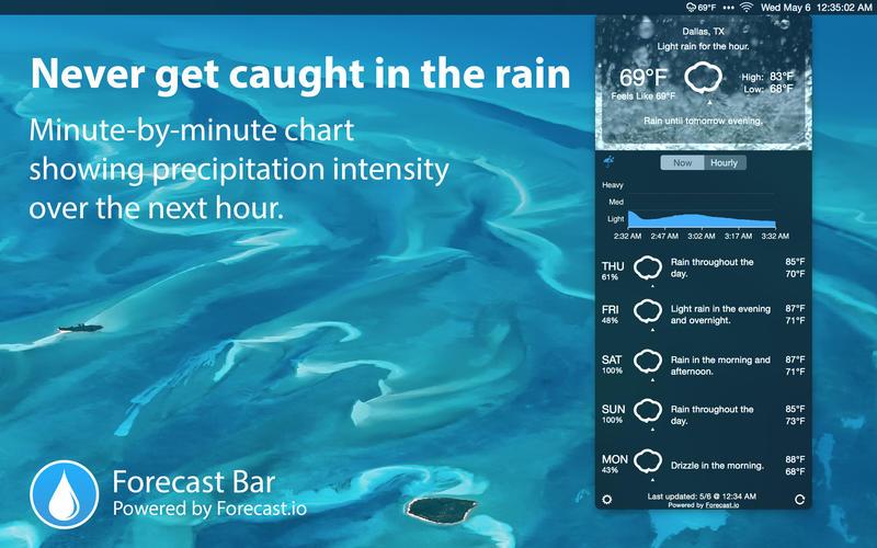 Forecast Bar Screenshot - 2