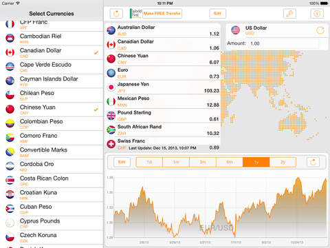 My Currency - Currency Converter iPad Screenshot 3