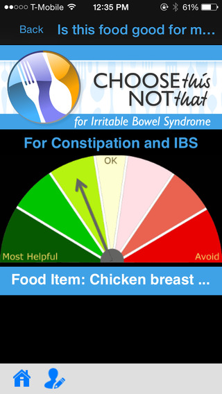 IBS Irritable Bowel Syndrome