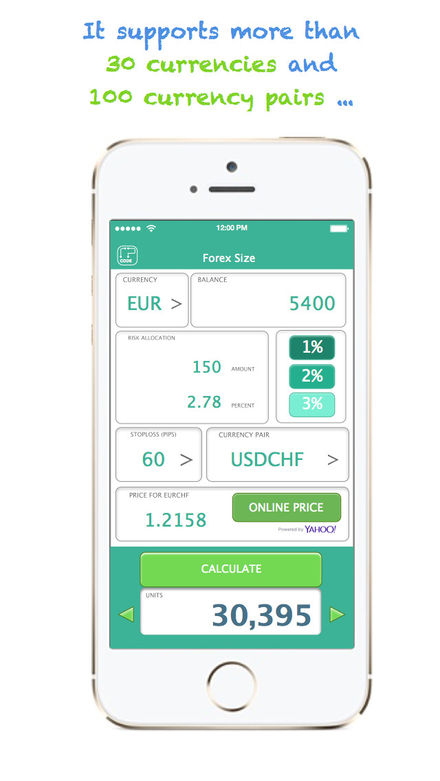 Iphone forex chart app