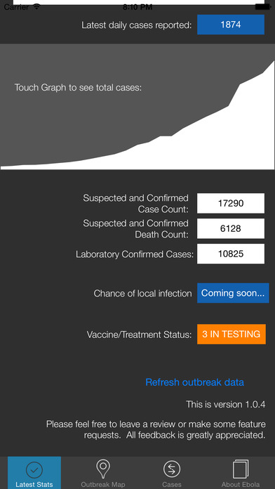 Ebola Tracker screenshot 3