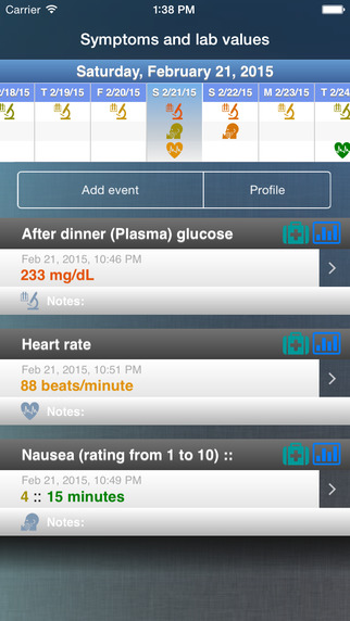 Symptom and Lab Value Manager - Chronic Pain Diabetes Blood Pressure Disease Tracker Calendar