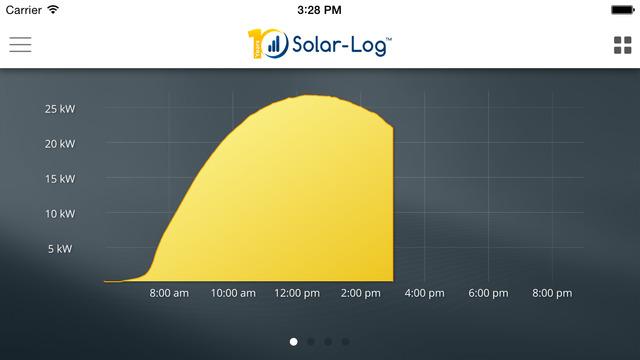 Solar-Log® Insight