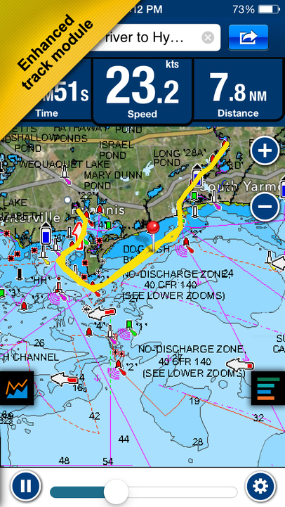 Boating USA - iPhone Mobile Analytics and App Store Data
