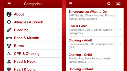 Emergency First Aid Treatment Guide