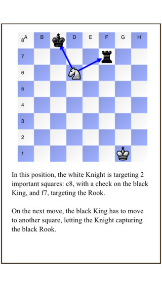 Chess Trainer - Learn chess improve with problems lessons puzzles and coach for competition