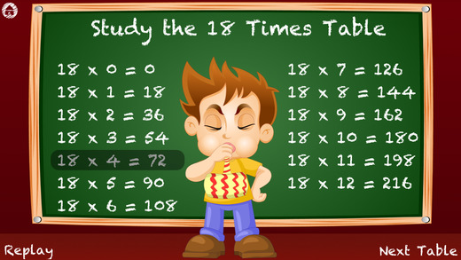 Times Tables For Kids: Practice Test Full Version