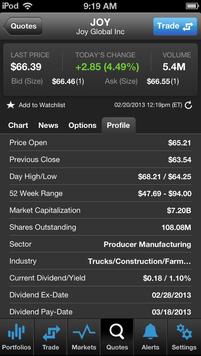 Trading options on tradeking