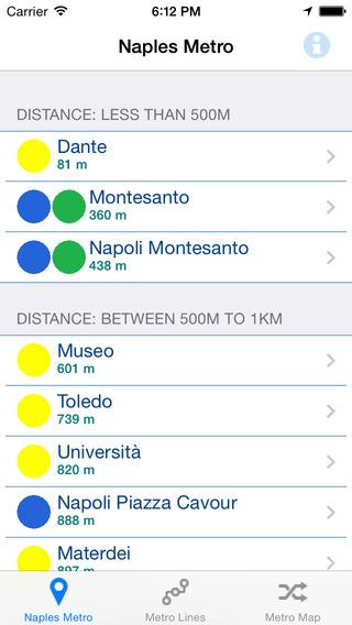 Naples iMetro