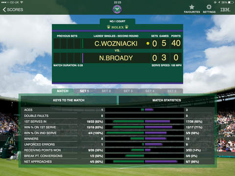 The Championships, Wimbledon 2015 - Grand Slam Tennis screenshot 2