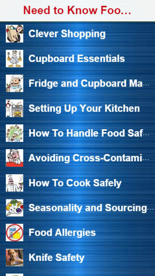 Need to Know Food Safety