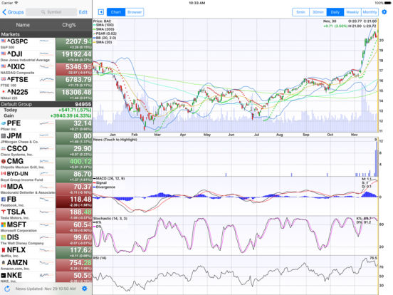 StockSpy HD - Stock Market Investor News for iPad iPad Screenshot 1