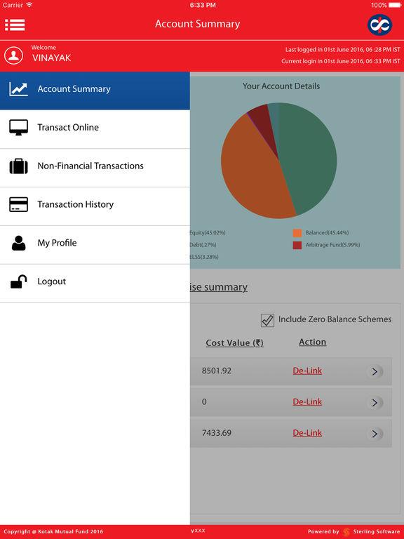 project report on kotak mahindra mutual fund Kotak liquid - institutional plan - regular plan (g) - explore kotak liquid - institutional plan - regular plan (g) for information, and updates on latest nav, performance, dividends, portfolio holdings.