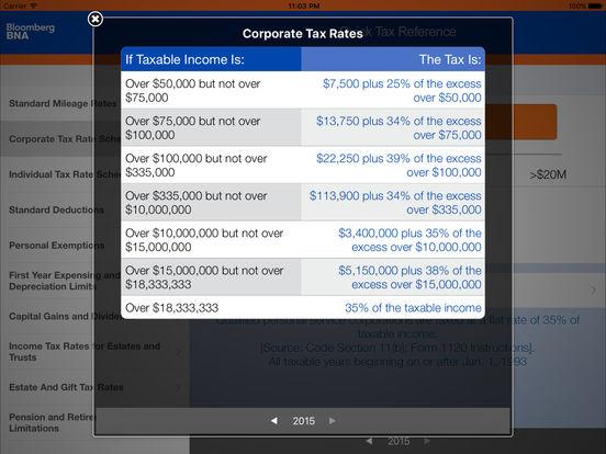 BNA Quick Tax Reference iPad Screenshot 5