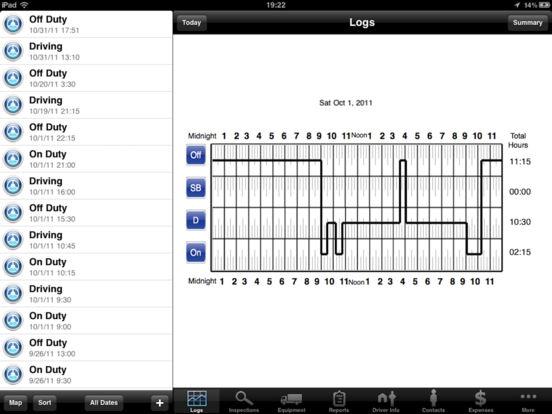 iDDL iPad Screenshot 2