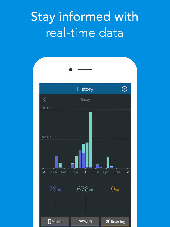 My Data Manager - Track your mobile data usage and save money screenshot
